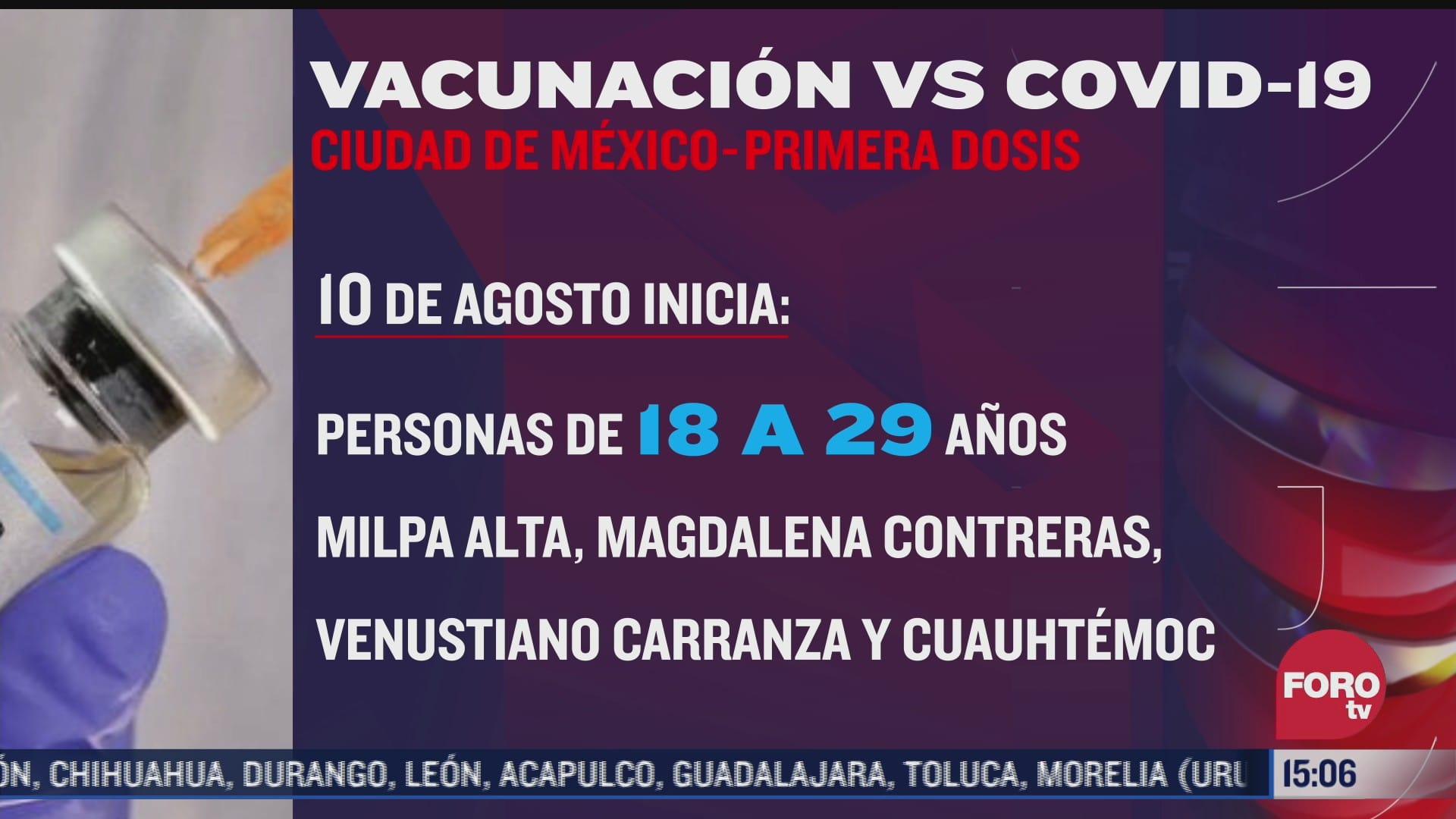 cdmx seguira en semaforo naranja por covid 19 y aplicara mas vacunas