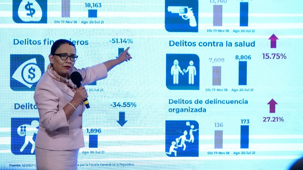 Rosa Icela Rodríguez durante la conferencia matutina en Palacio Nacional
