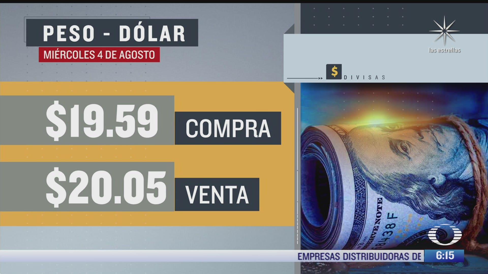 el dolar se vendio en 20 05 en la cdmx del 4 agosto