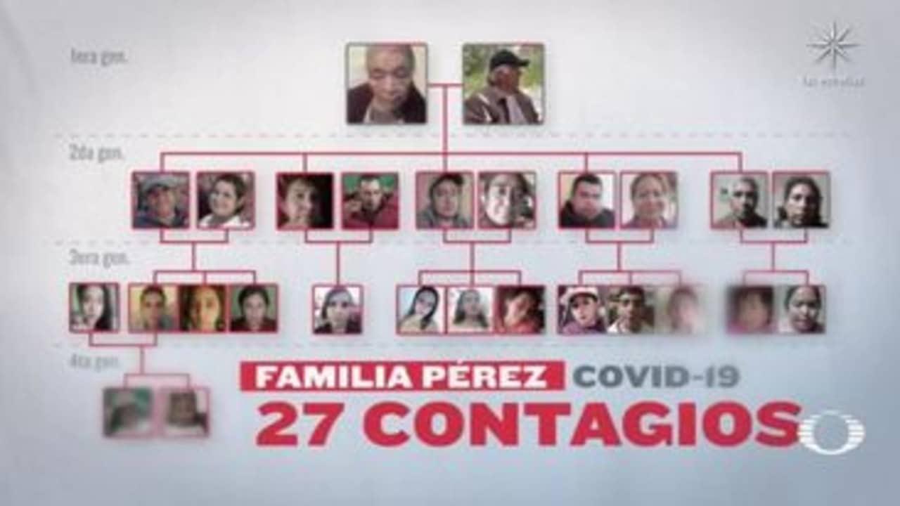 Familia teme a vacuna y se contagian 27 integrantes de COVID-19; están endeudados para solventar la enfermedad