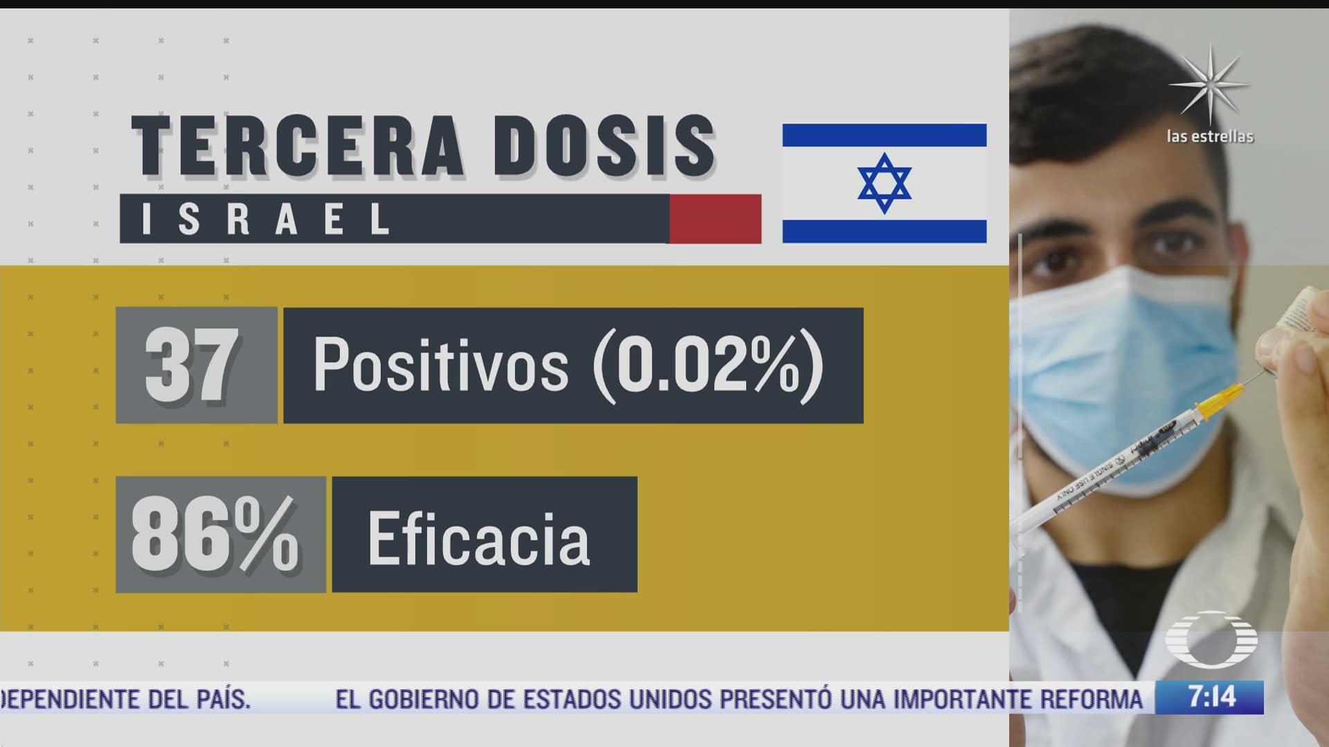 israel aplica tercera dosis de vacuna covid 19 de pfizer