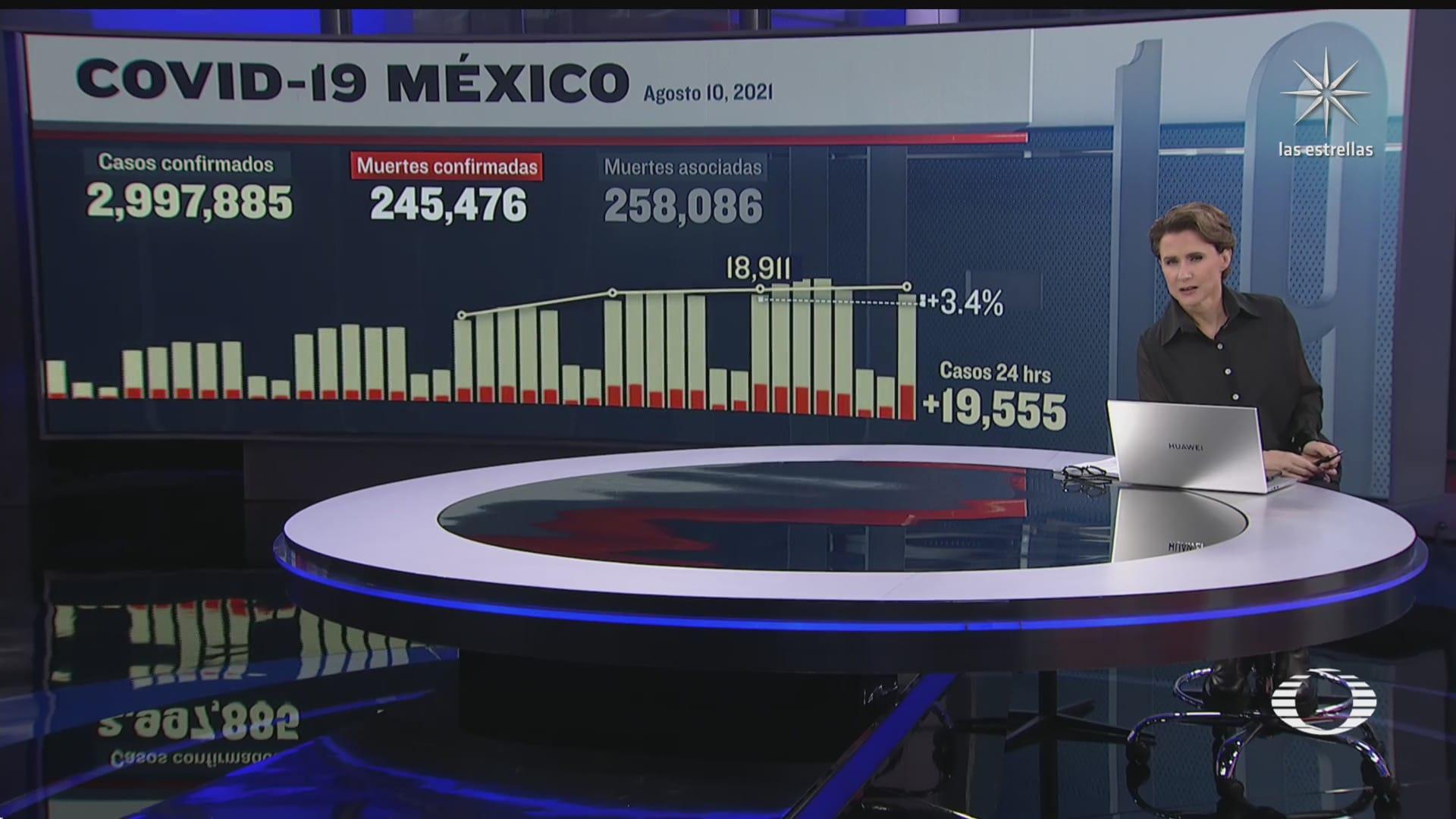 suman en mexico 245 mil 476 muertos por covid