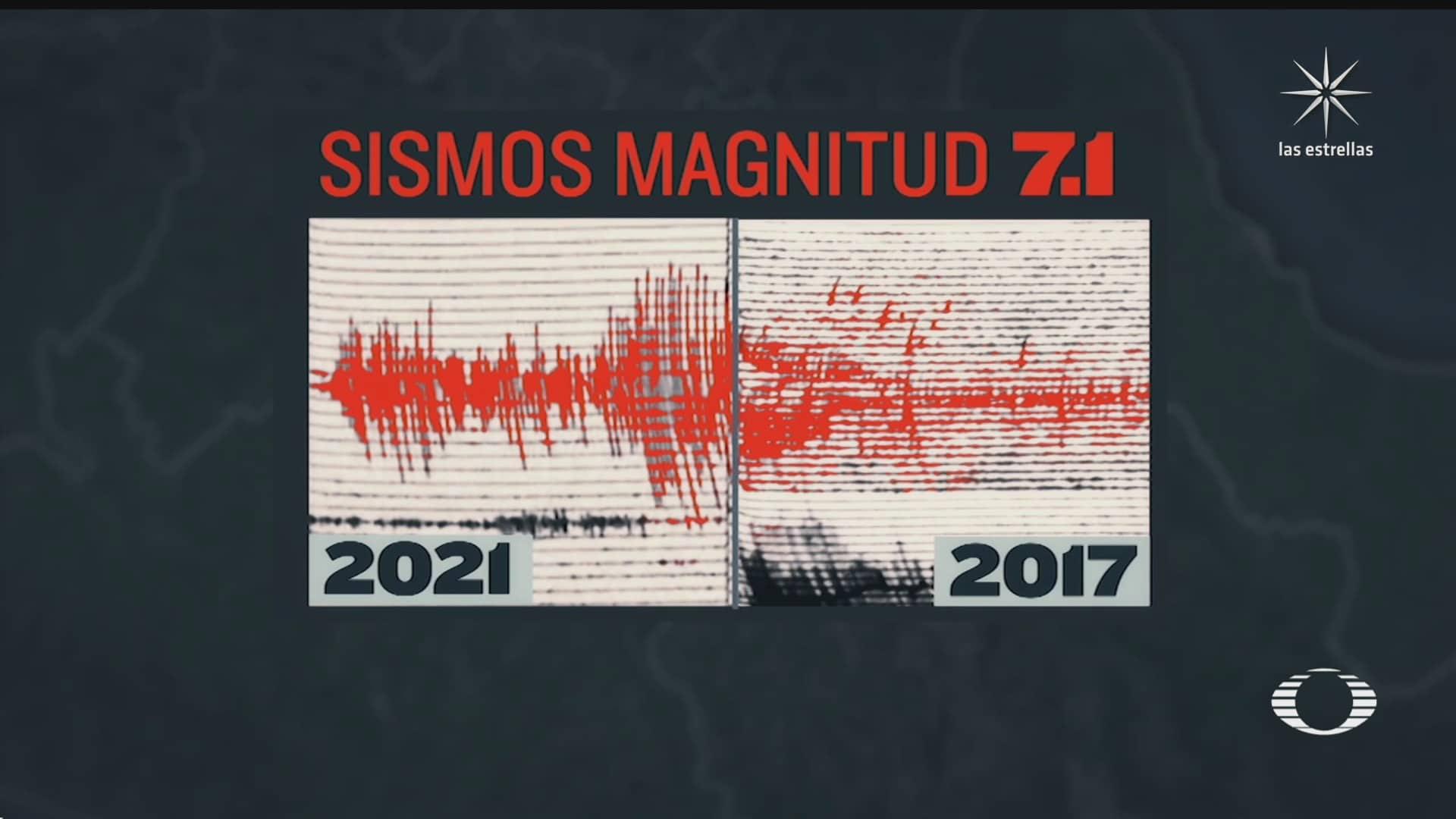 asi se vivio el sismo en el sismologico
