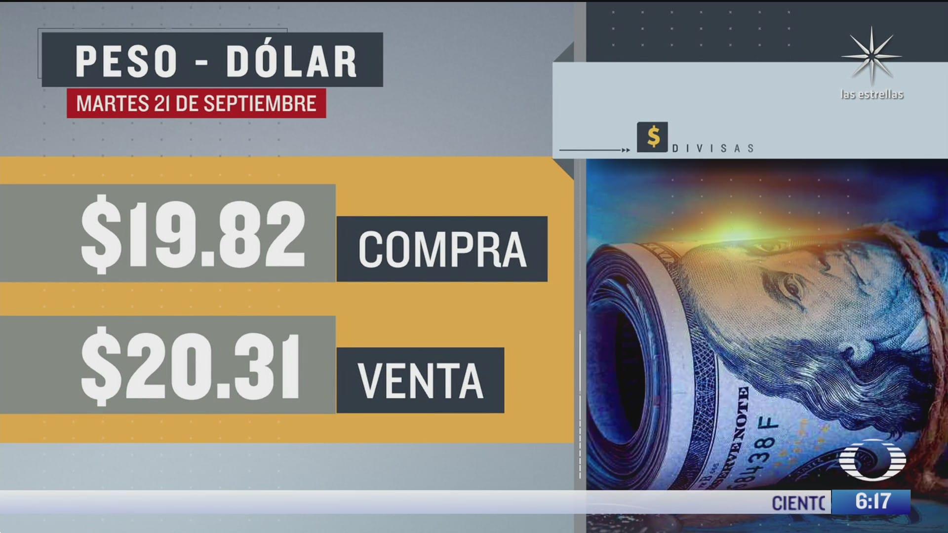El dólar se vendió en $20.31 en la CDMX