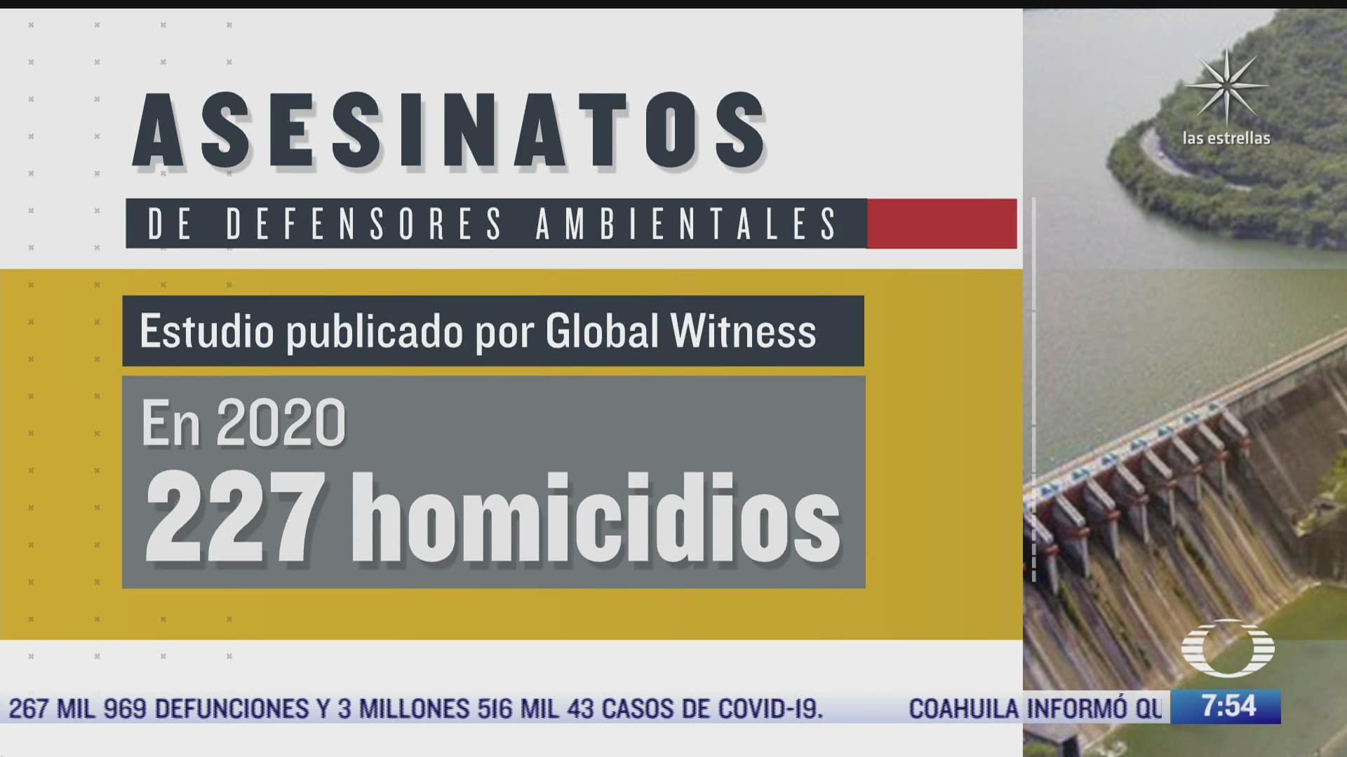 colombia y mexico los paises con mas asesinatos de defensores ambientales