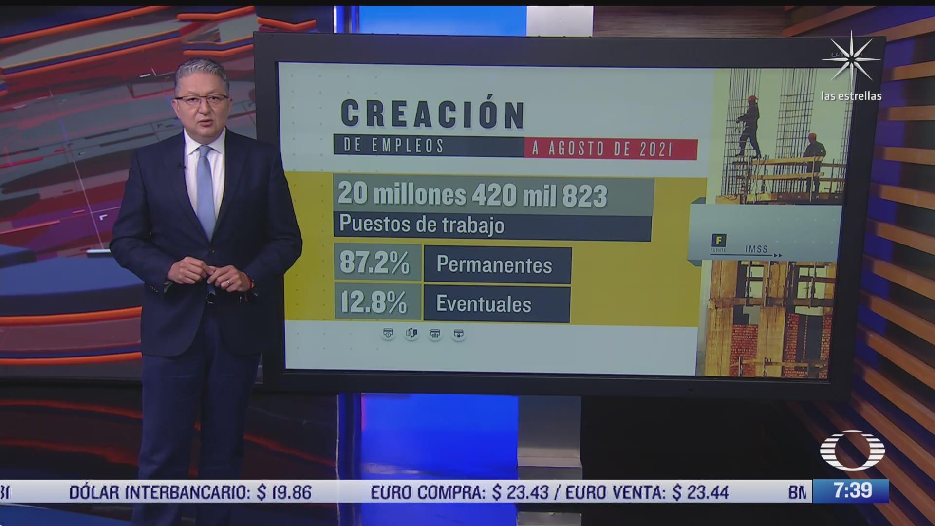 creacion de empleo permanente registra cifra record segun imss