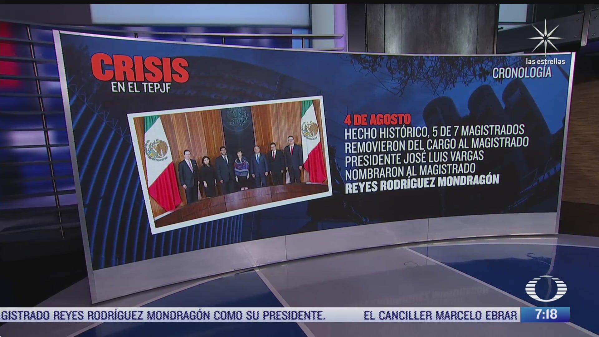 cronologia de la crisis en el tepjf