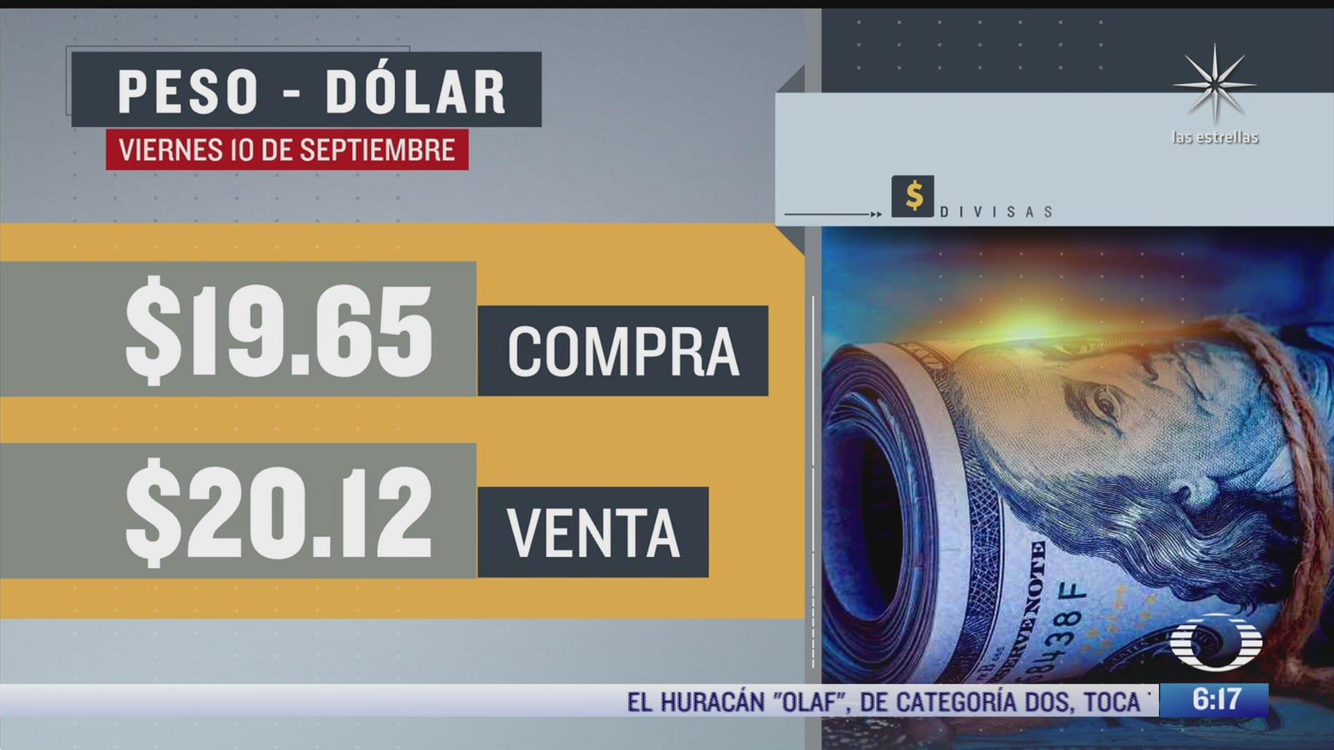 el dolar se vendio en 20 12 en la cdmx