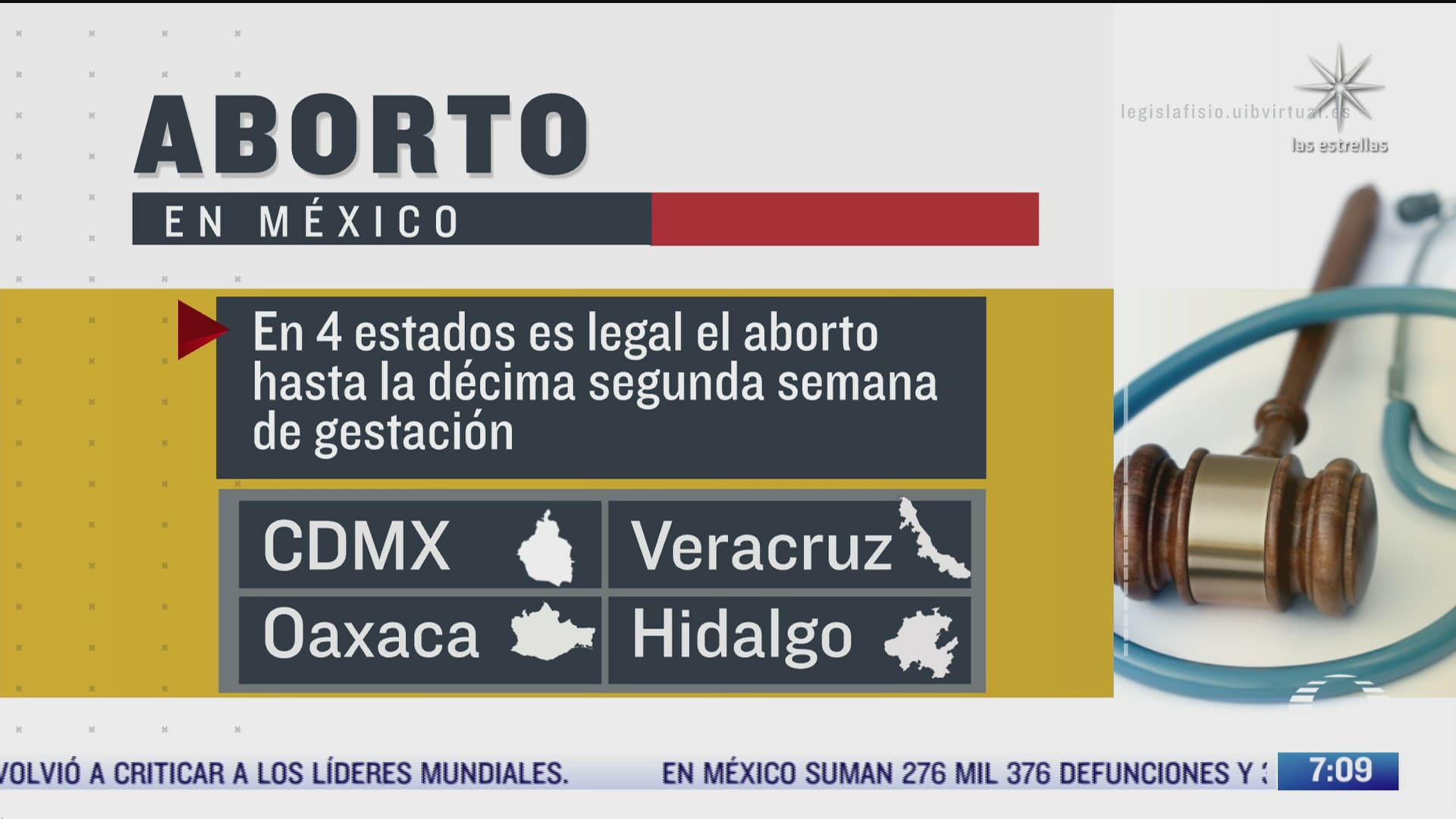 en que estados de mexico es legal el aborto hasta la semana 12 de gestacion