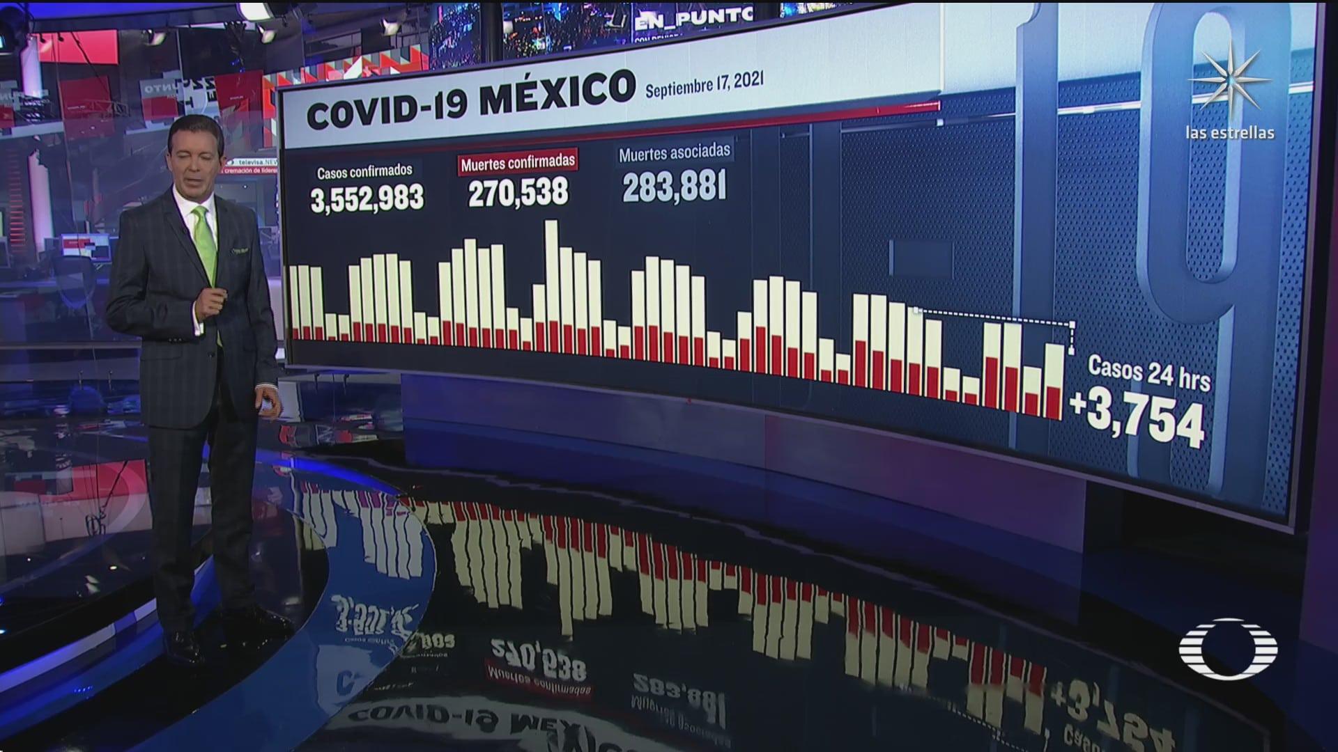 suman en mexico 270 mil 538 muertos por covid