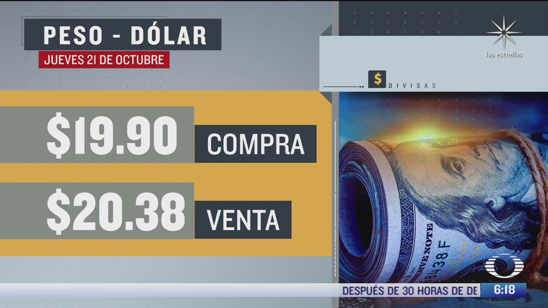 el dolar se vendio en 20 38 en la cdmx del 21 oct