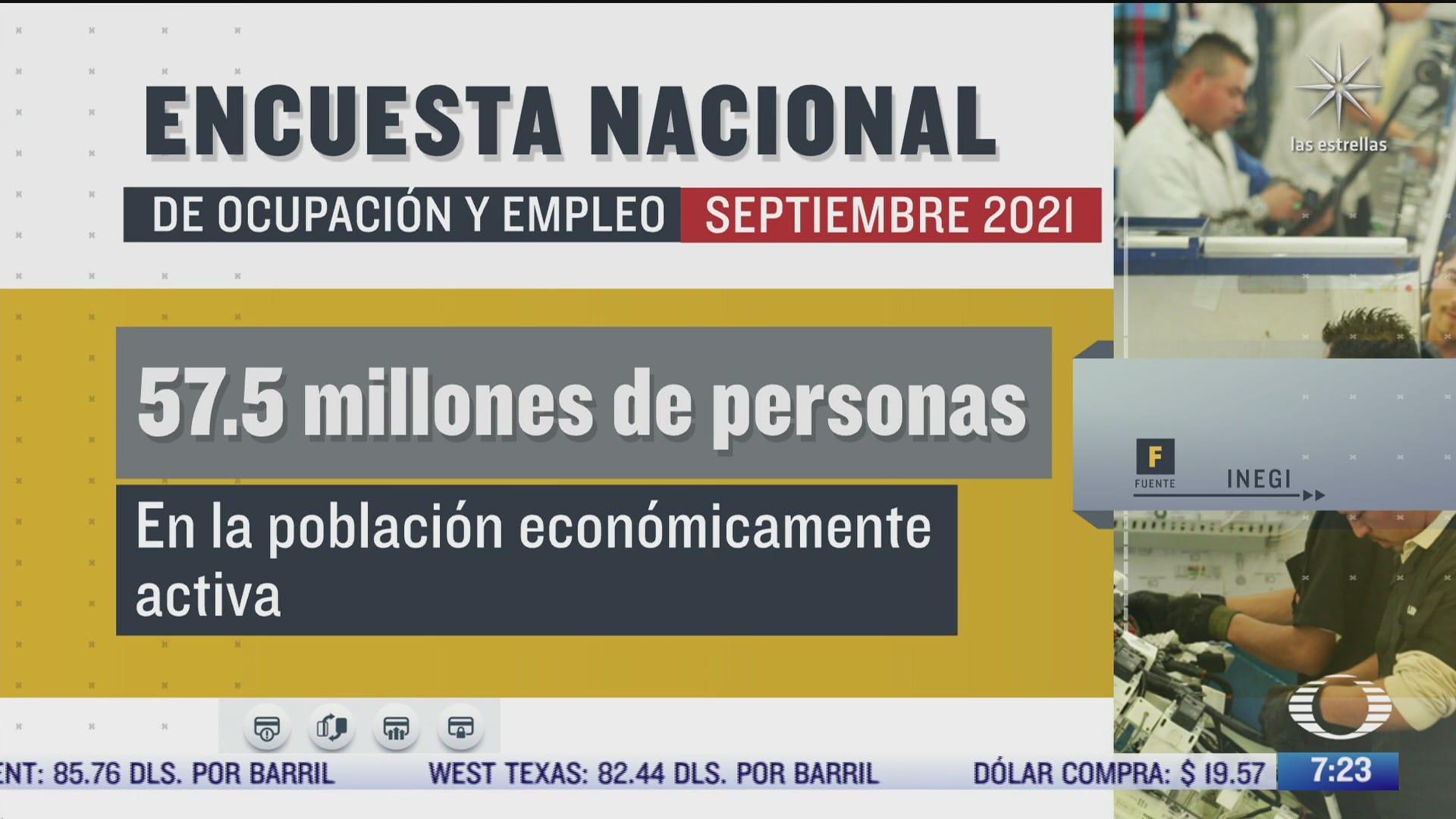 en septiembre 2021 la poblacion economicamente activa se ubico en 57 5 millones de personas inegi