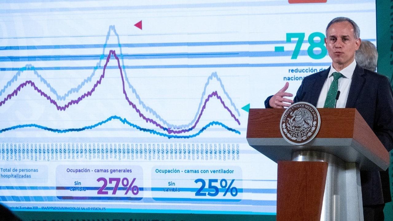 Hugo López-Gatell en conferencia matutina de López Obrador
