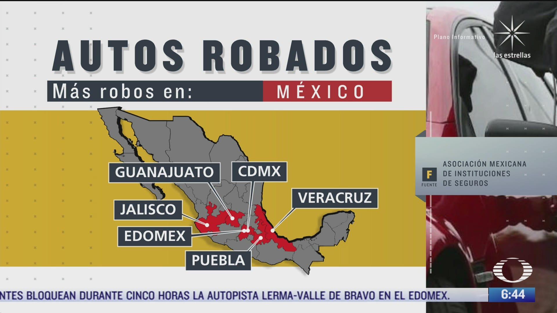 que estados de mexico registran mas robos de vehiculos