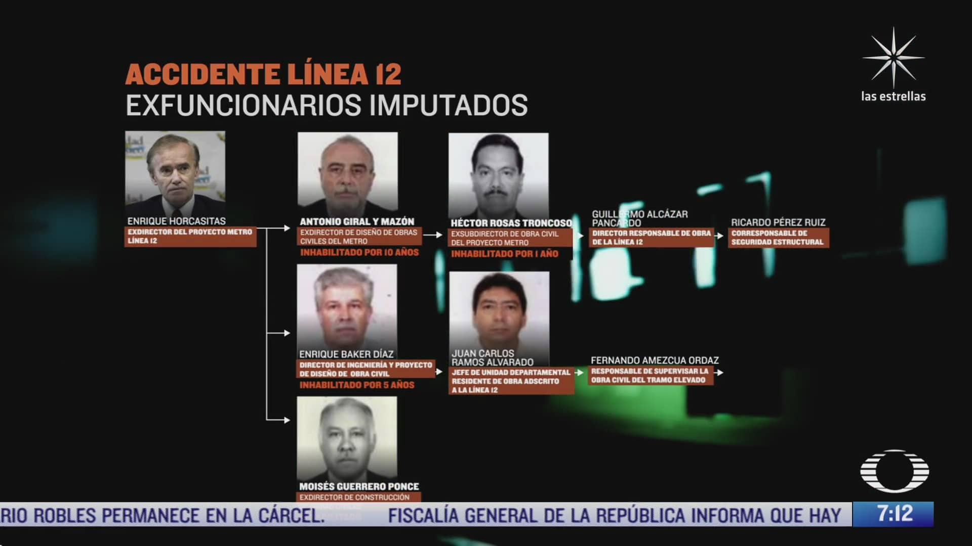 quienes son los diez funcionarios de la cdmx que seran imputados por el colapso en la l12 del metro