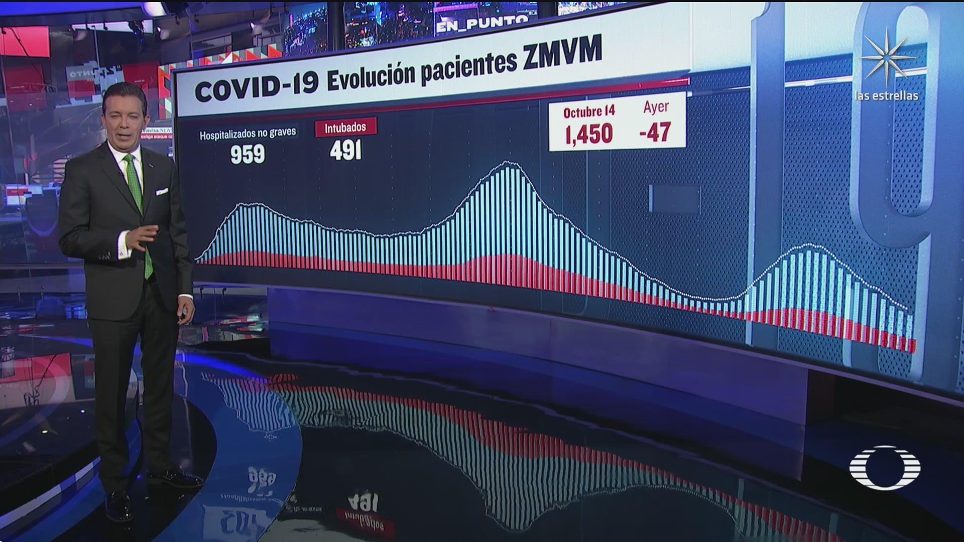 suman 284 mil 8 muertos por covid 19 en mexico
