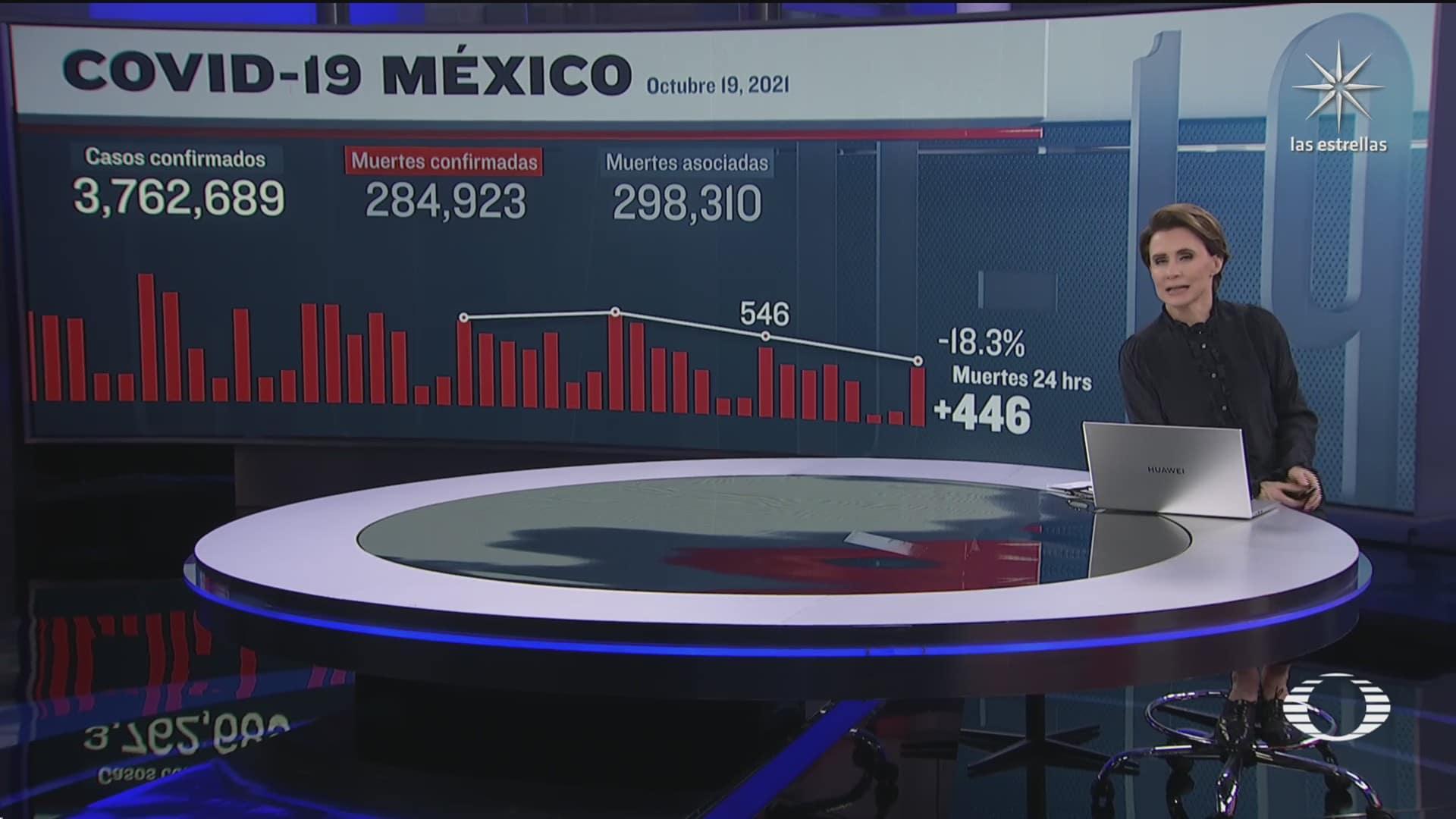 suman en mexico 284 mil 923 muertos por covid