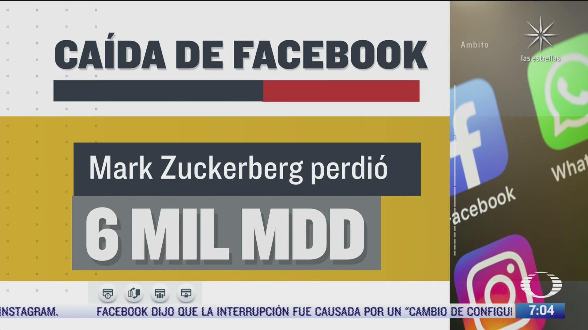 zuckerberg sale del top cinco de personas mas ricas por caida de facebook